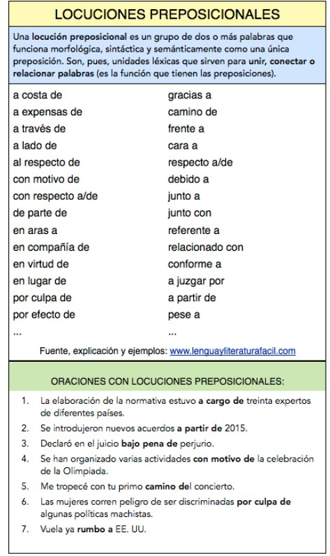 Locuciones Preposicionales Lengua Y Literatura Fácil