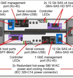 lenovo wire diagram manual e book lenovo usb wiring diagram [ 1200 x 660 Pixel ]