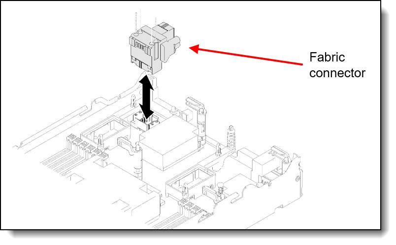 Lenovo ThinkSystem SN550 Server Product Guide > Lenovo Press