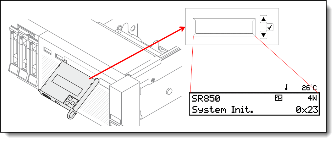 Lenovo ThinkSystem SR850 Server (Xeon SP Gen 2) Product