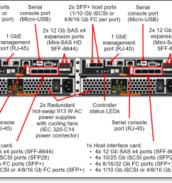 f 104 sas diagram wiring diagram centre f 104 sas diagram [ 1080 x 730 Pixel ]