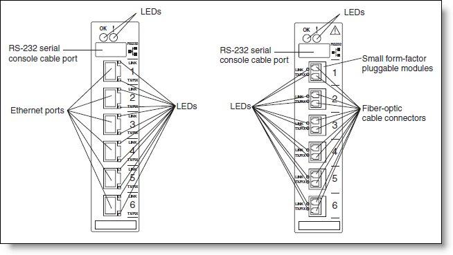 Gigabit Ethernet Tx Rx Wiring Diagram 37 Wiring Diagram