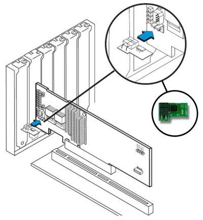 ServeRAID M5015 SAS/SATA Controller (46M0829) . MAYCHUMANG