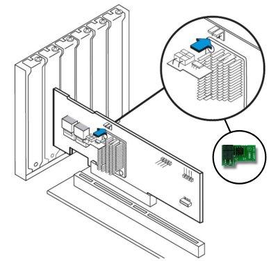 ServeRAID M1015 SAS/SATA Controller for System x Product