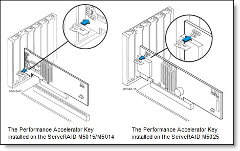 ServeRAID M5000 Series Performance Accelerator Key for