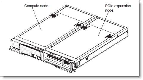 Flex System x240 Compute Node (8737, E5-2600) Product