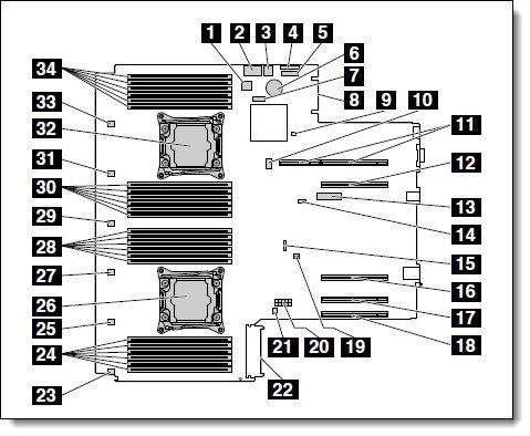 Ssd Drive Diagram NES Controller Diagram Wiring Diagram