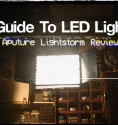 led lighting guide aputure ls1s led light panel review lensvid comlensvid com [ 1920 x 1080 Pixel ]