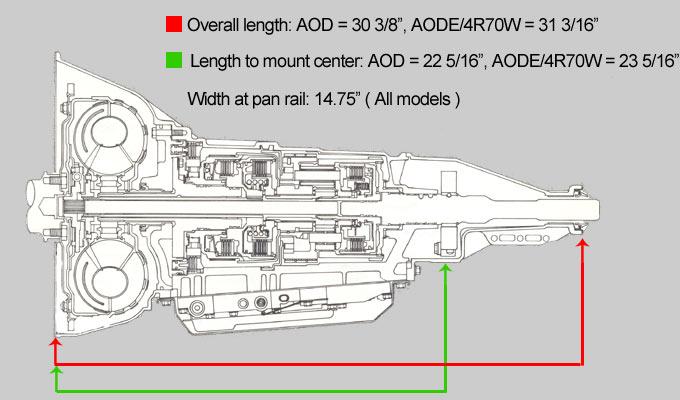ford 4r70w transmission diagram john deere lawn mower ignition switch wiring lentech tech info aod