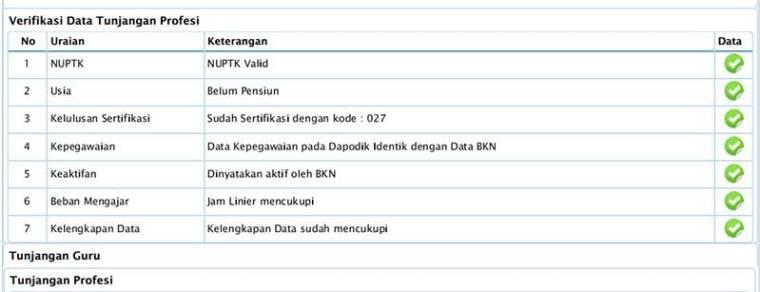 Data di Info GTK