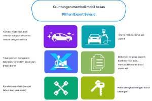 Layanan Mobil Bekas di Seva Online