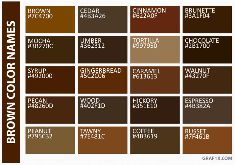 macam macam warna coklat dan kode warna coklat
