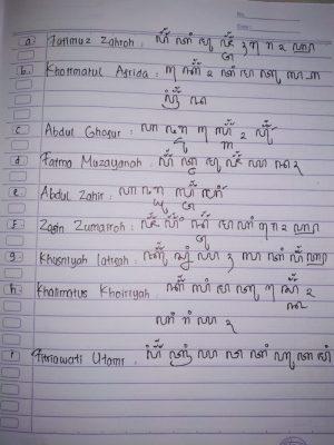 Aksara rekan, aksara jawa rekan, gunane aksara rekan, pasangan aksara rekan, aksara rekan lan pasangane, aksara rekan yaiku, aksara jawa, pasangan aksara jawa