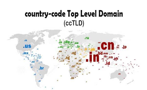 Daftar Top Level Domain Negara di Dunia