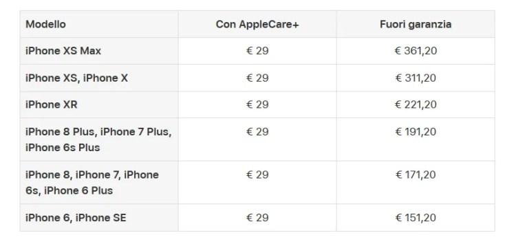 riparare iPhone
