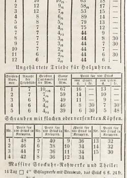 Preisliste-1853-aus-Gewerbeblatt