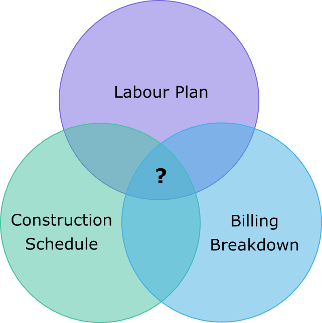 Forecasting Workflow Part 1 – Setup