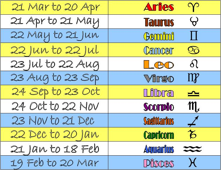 Search Results for Astrology Signs And Dates  Calendar 2015