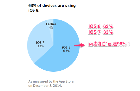 App_Store_Distribution