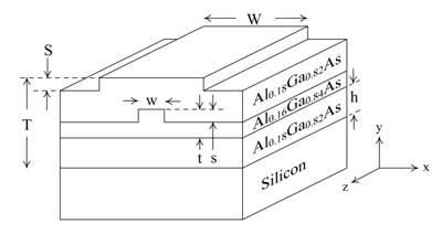 Diagram of an AlGaAs nested waveguide structure. The pump