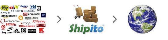 Shipito Ваш почтовый адрес в США