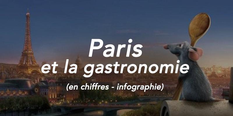 Paris et la gastronomie