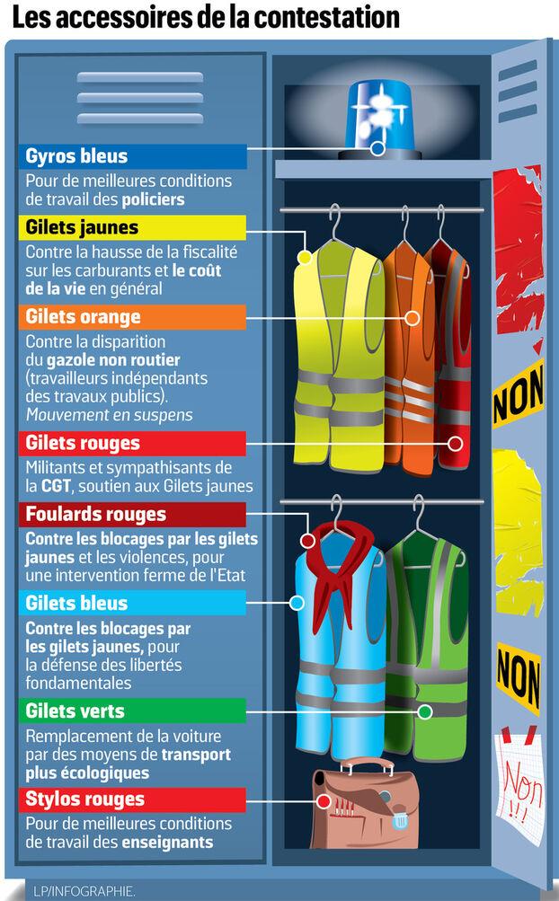 Qui Sont Les Foulards Rouges : foulards, rouges, Gilets, Verts,, Foulards, Rouges,, Bleus…, Guide, Coloré, Contestation, Parisien