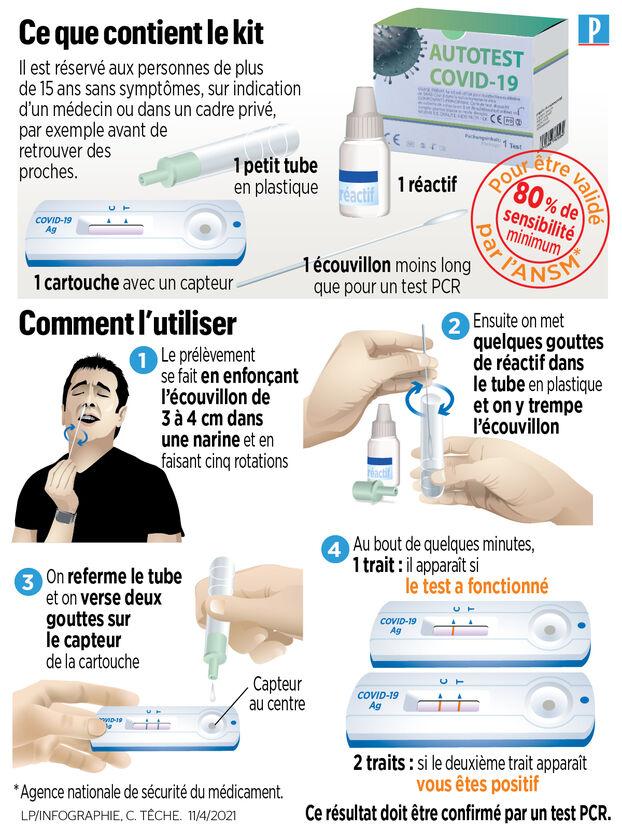 Charte Du Patient Hospitalisé Date : charte, patient, hospitalisé, Covid-19, France, Adulte, Reçu, Moins, Vaccin, Parisien