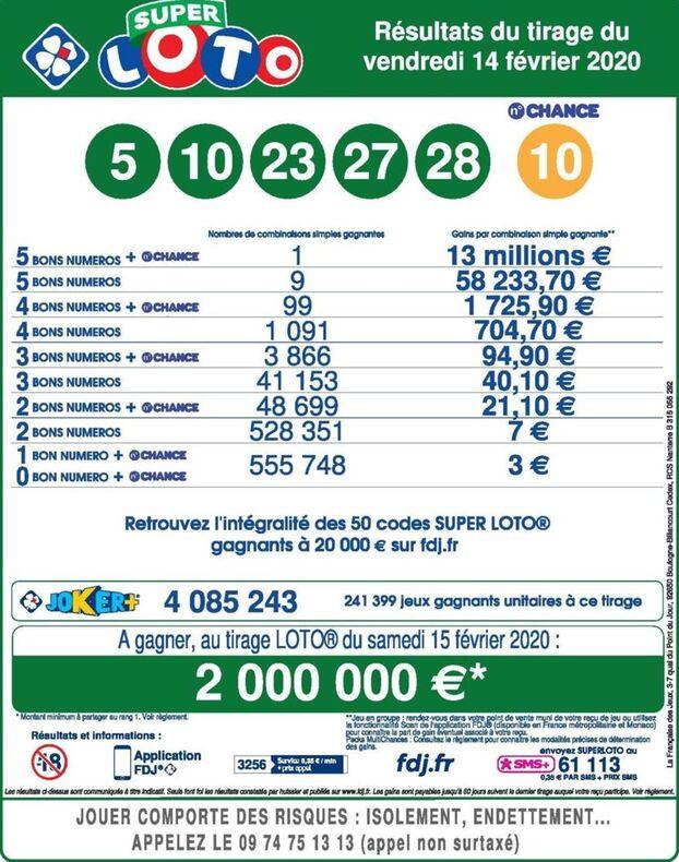 Code Promo Francaise Des Jeux : promo, francaise, Saint-Valentin, Gagnant, Millions, D'euros, S'est, Encore, Manifesté, Parisien