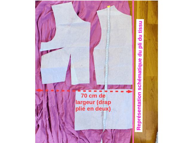 Utiliser un drap pour connaître la quantité de tissu