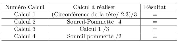 Tableau des calculs