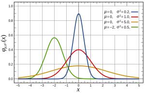 Normal_Distribution_PDF