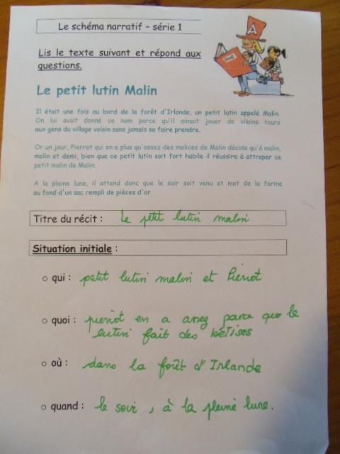 Le Schéma Narratif Le Petit Roi Enfant Autiste