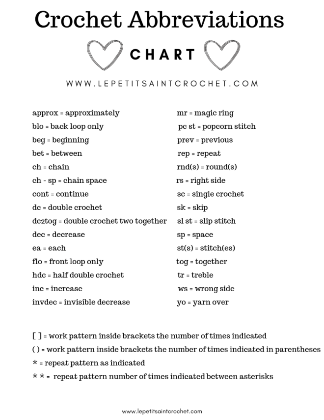 Crochet Abbreviations Chart (1)