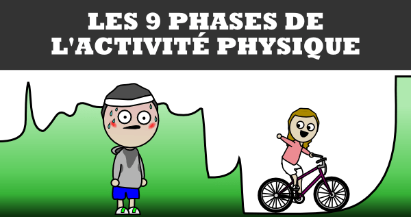 Les 9 Phases De L Activité Physique Le Pharmachien