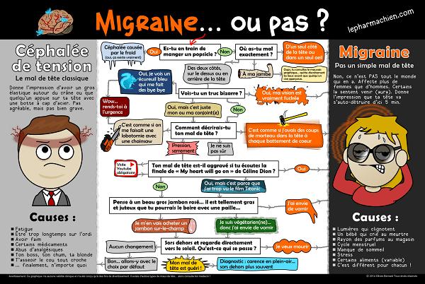 poster migraine_600