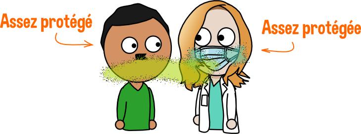 masques chirurgicaux de procédure