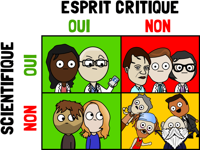 scientifique esprit critique combinaisons