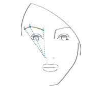 Lunettes et ligne de sourcils - Conseils Alice Quimper