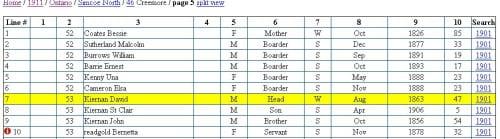 s11-census-1911-kiernan-index-2006ap13