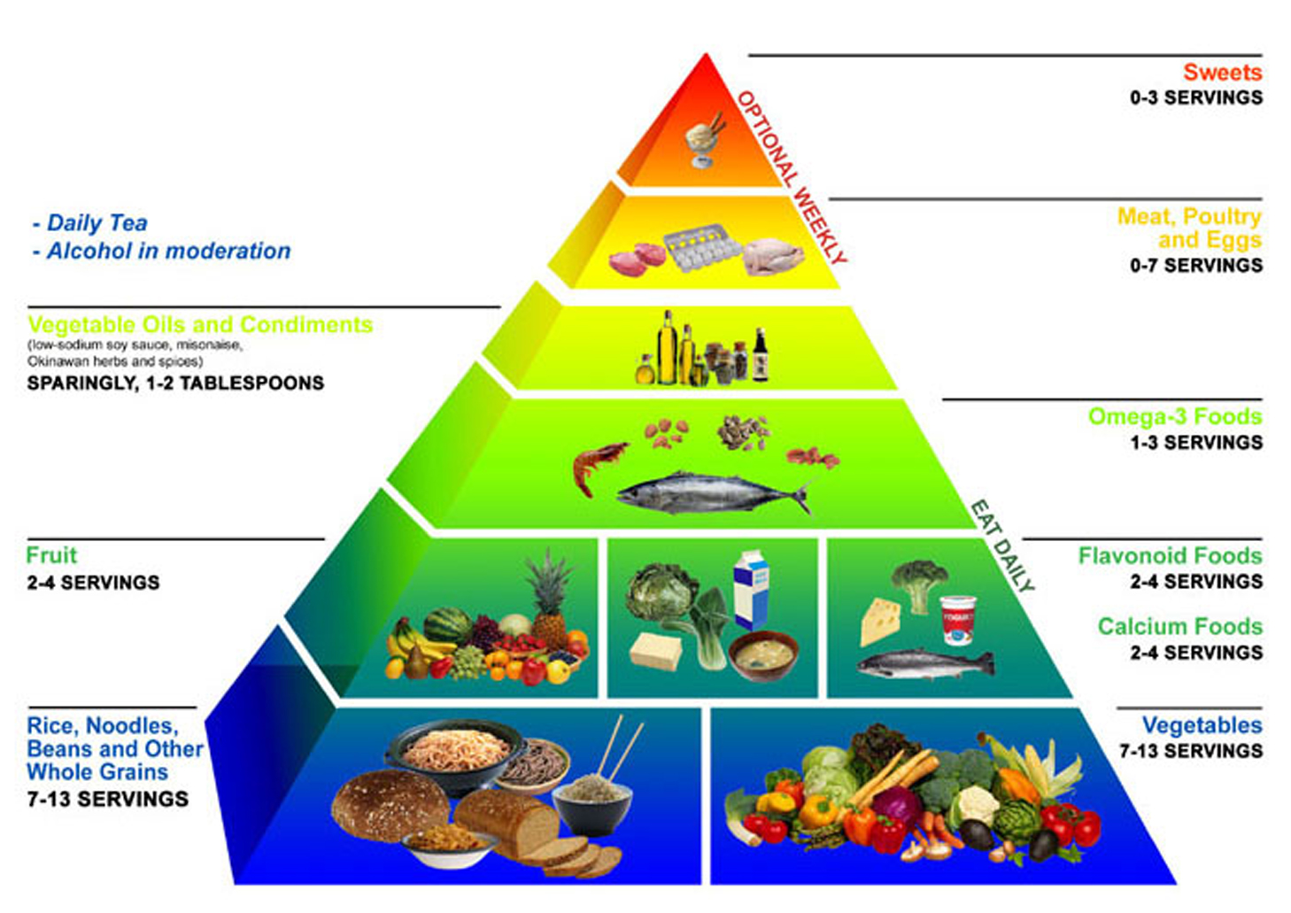 Eat Healthy Foods And Meals For Better Health
