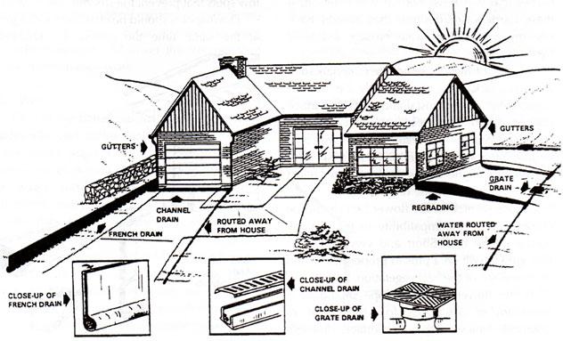 Often Forgotten Home Maintenance
