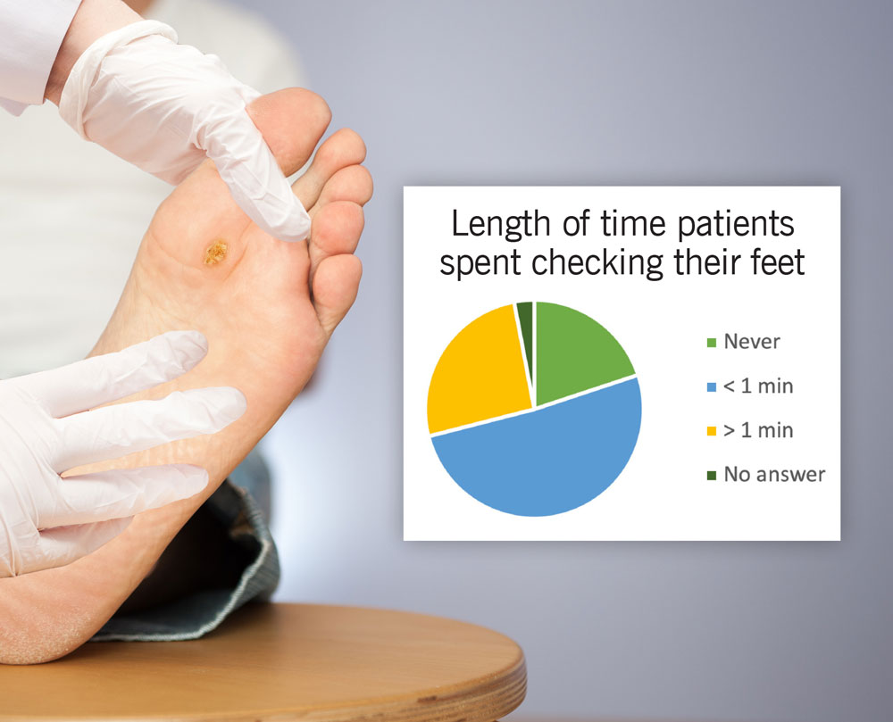 Tech Takes On Diabetic Foot Ulcers   Lower Extremity ...