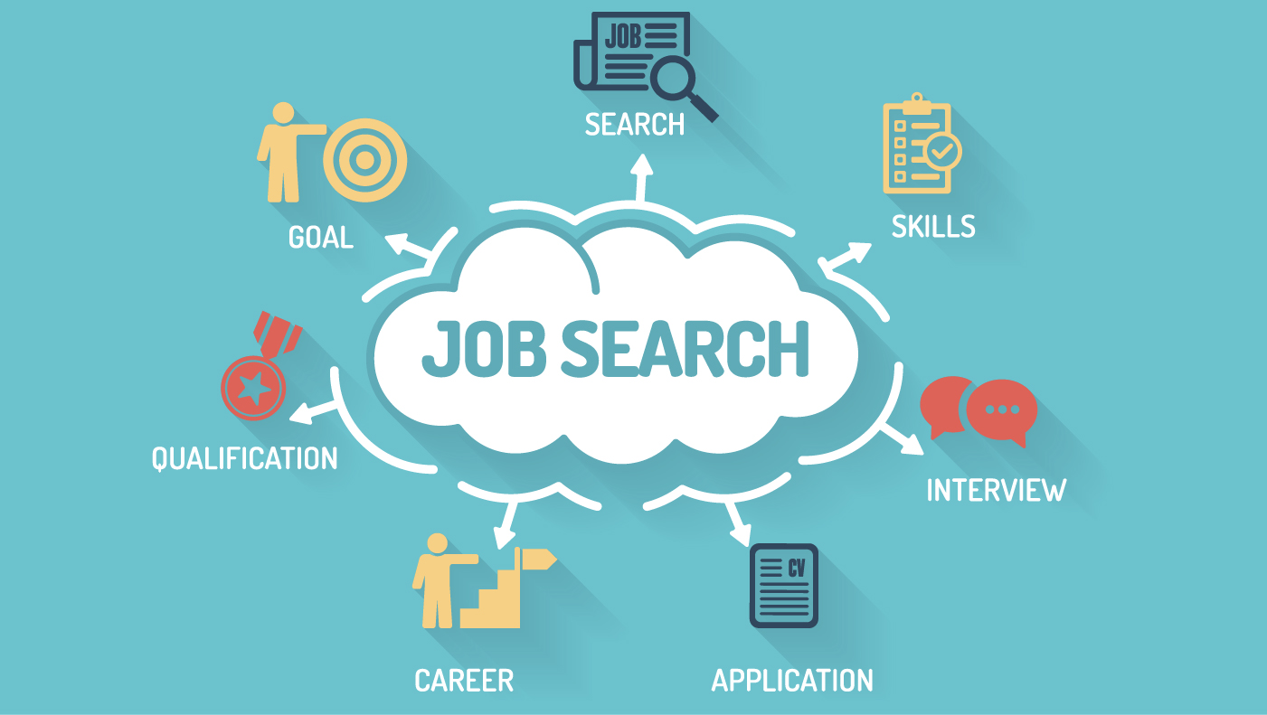 Common mistakes in the job search process Lerner