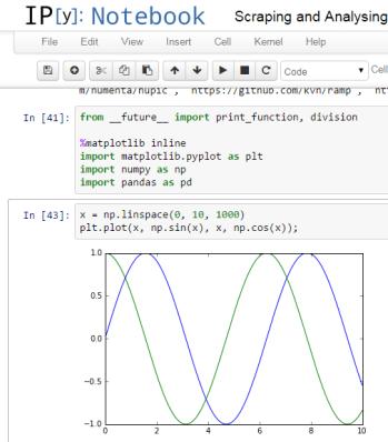 Ipython Python Matplotlib