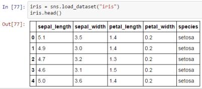 iris table Tabelle python