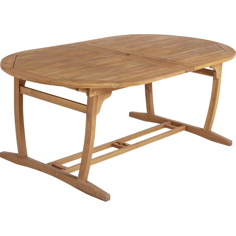 Grande Table De Jardin Ovale | La Table De Jardin Ou Table De ...