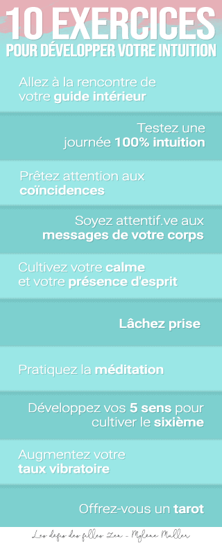 Coach De Vie Intuitive : coach, intuitive, Coach, Intuitive, Exercices, Développer, Intuition