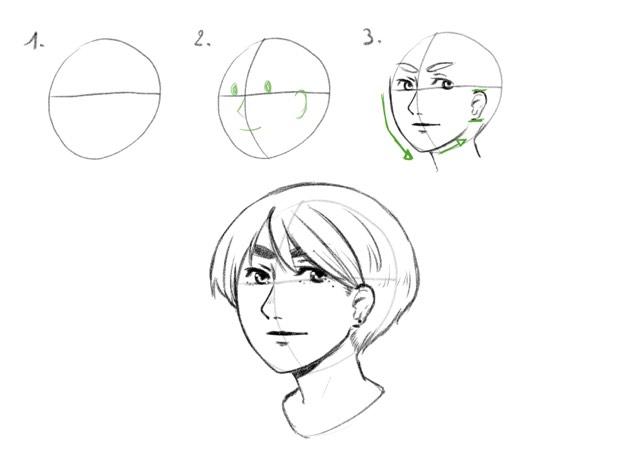 Etape dessiner visage de 3-4