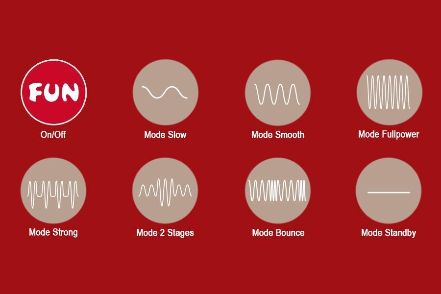 Illustration Modes de vibration